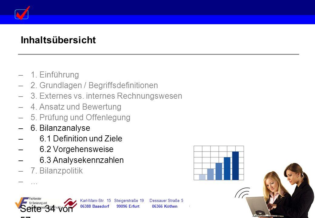 Karl-Marx-Str. 15 Steigerstraße 19 Dessauer Straße 5 Rosenstraße 12 06388 Baasdorf 99096 Erfurt 06366 Köthen 64839 Münster Seite 34 von 57 Inhaltsüber