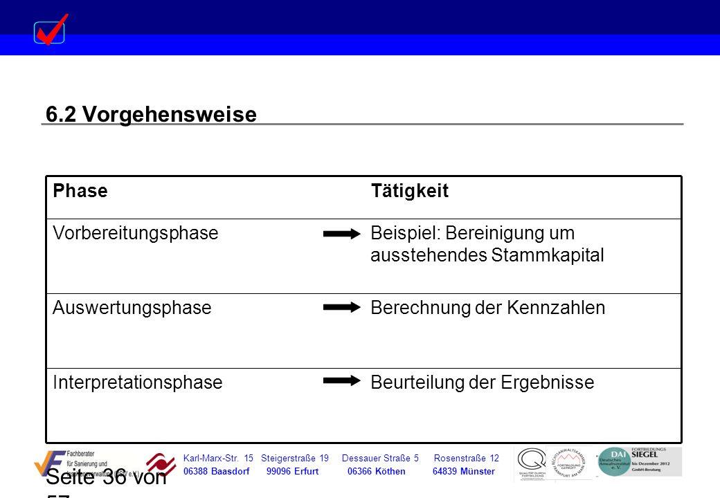 Karl-Marx-Str. 15 Steigerstraße 19 Dessauer Straße 5 Rosenstraße 12 06388 Baasdorf 99096 Erfurt 06366 Köthen 64839 Münster Seite 36 von 57 6.2 Vorgehe