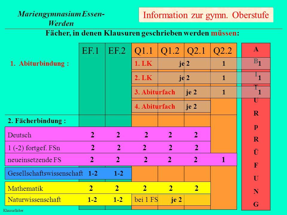 13 Information zur gymn. Oberstufe Mariengymnasium Essen- Werden EF.1EF.2Q1.1Q1.2Q2.1Q2.2 Fächer, in denen Klausuren geschrieben werden müssen: A B I