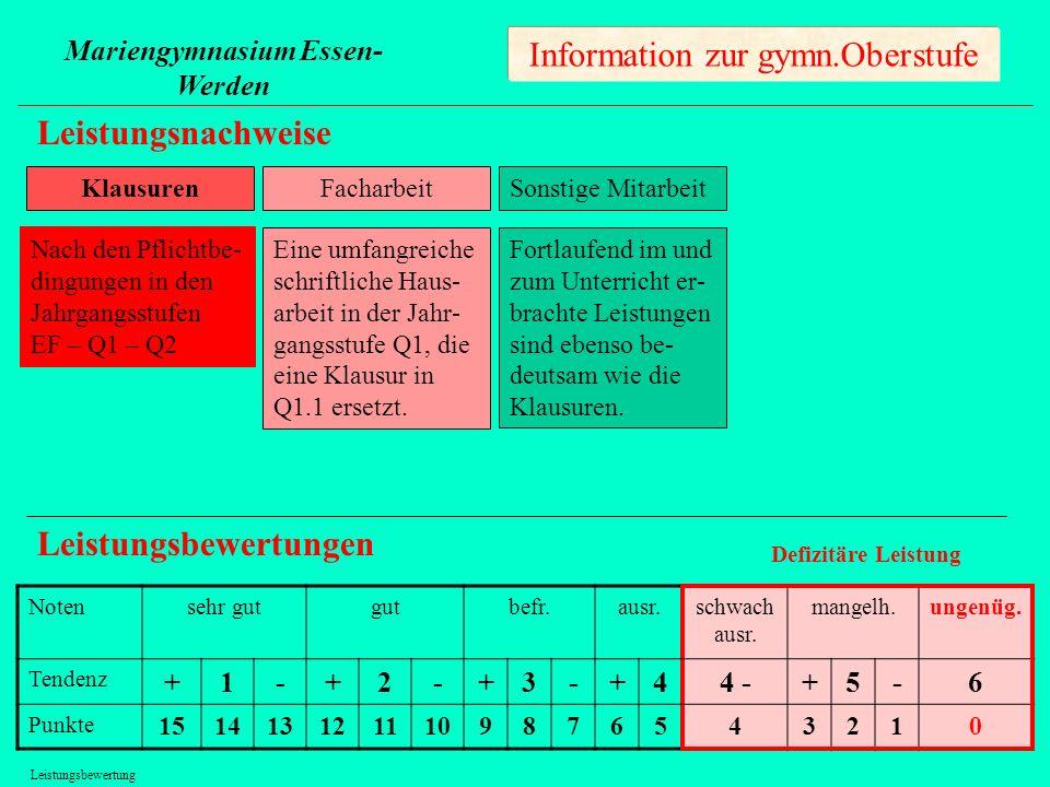 14 Information zur gymn.Oberstufe Mariengymnasium Essen- Werden Leistungsnachweise Leistungsbewertungen Notensehr gutgutbefr.ausr.schwach ausr. mangel