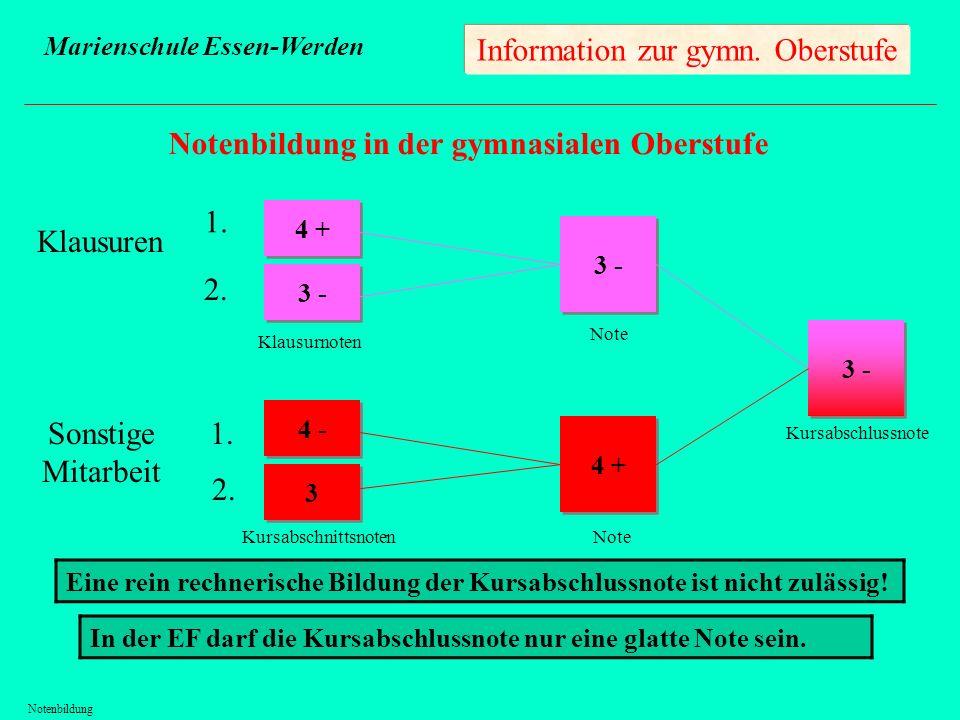 Notenbildung Klausuren Sonstige Mitarbeit 4 +4 + 4 +4 + 3 -3 - 3 -3 - 1. 2. 4 -4 - 4 -4 - 3 3 1. 2. 3 -3 - 3 -3 - 4 +4 + 4 +4 + 3 -3 - 3 -3 - Kursabsc