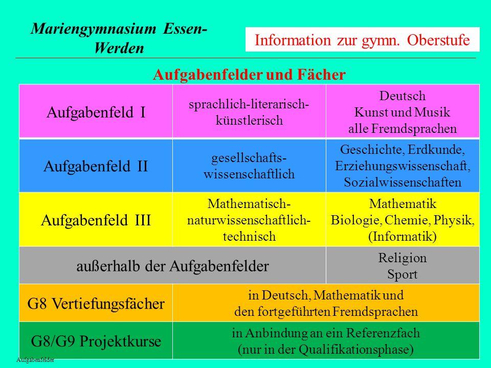 Mariengymnasium Essen- Werden Information zur gymn. Oberstufe Aufgabenfelder und Fächer Aufgabenfeld I sprachlich-literarisch- künstlerisch Deutsch Ku