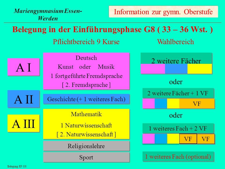 Information zur gymn. Oberstufe Mariengymnasium Essen- Werden Belegung in der Einführungsphase G8 ( 33 – 36 Wst. ) A I Deutsch Kunst oder Musik 1 fort