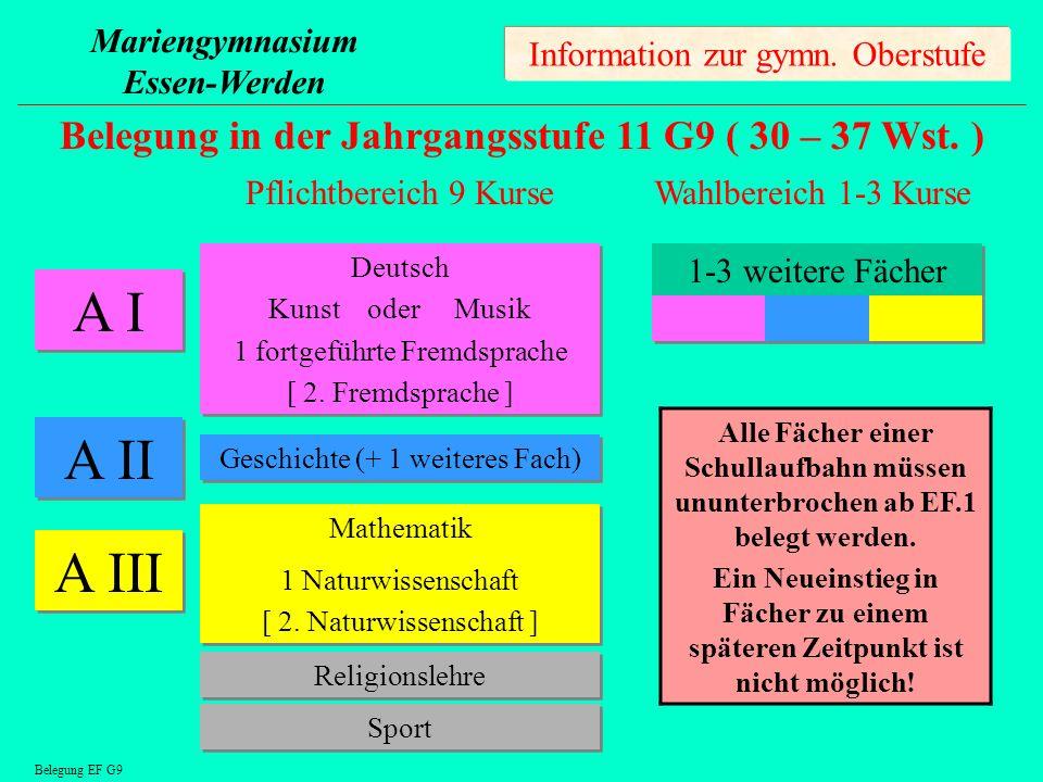 Information zur gymn. Oberstufe Mariengymnasium Essen-Werden Belegung in der Jahrgangsstufe 11 G9 ( 30 – 37 Wst. ) A I Deutsch Kunst oder Musik 1 fort