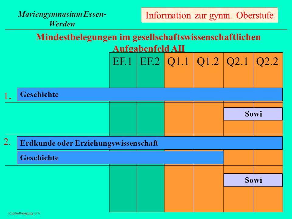 Information zur gymn. Oberstufe Mariengymnasium Essen- Werden Mindestbelegungen im gesellschaftswissenschaftlichen Aufgabenfeld AII EF.1EF.2Q1.1Q1.2Q2