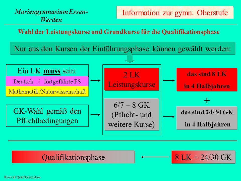 Information zur gymn. Oberstufe Mariengymnasium Essen- Werden Wahl der Leistungskurse und Grundkurse für die Qualifikationsphase Nur aus den Kursen de