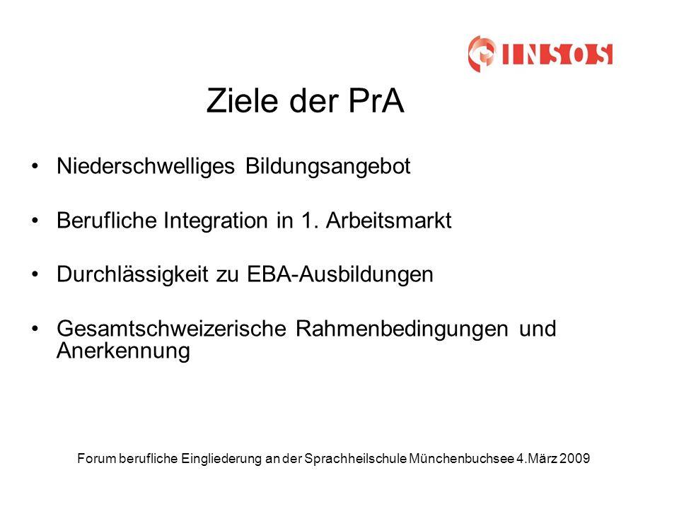 Forum berufliche Eingliederung an der Sprachheilschule Münchenbuchsee 4.März 2009 Ziele der PrA Niederschwelliges Bildungsangebot Berufliche Integration in 1.