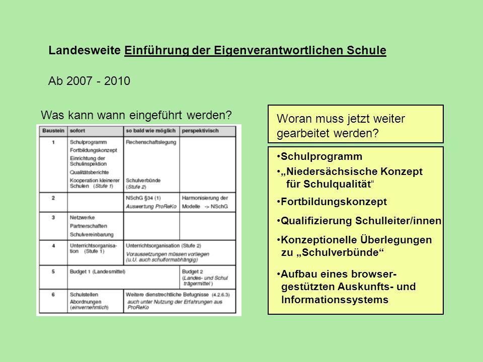 Landesweite Einführung der Eigenverantwortlichen Schule Ab 2007 - 2010 Was kann wann eingeführt werden? Woran muss jetzt weiter gearbeitet werden? Sch