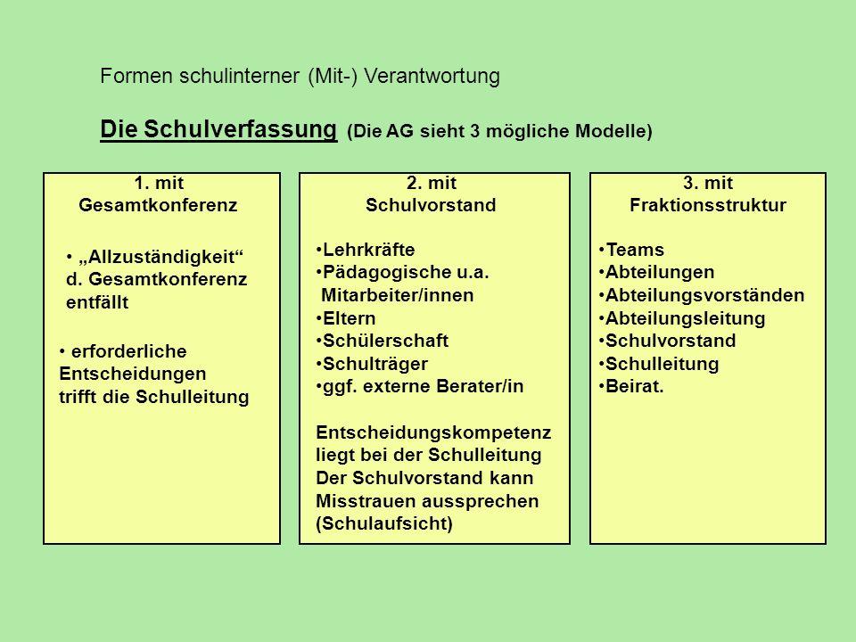 Formen schulinterner (Mit-) Verantwortung Die Schulverfassung (Die AG sieht 3 mögliche Modelle) 1. mit Gesamtkonferenz erforderliche Entscheidungen tr