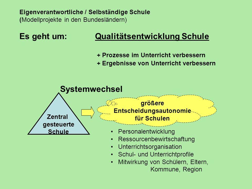 Eigenverantwortliche / Selbständige Schule (Modellprojekte in den Bundesländern) Es geht um: Qualitätsentwicklung Schule + Prozesse im Unterricht verb