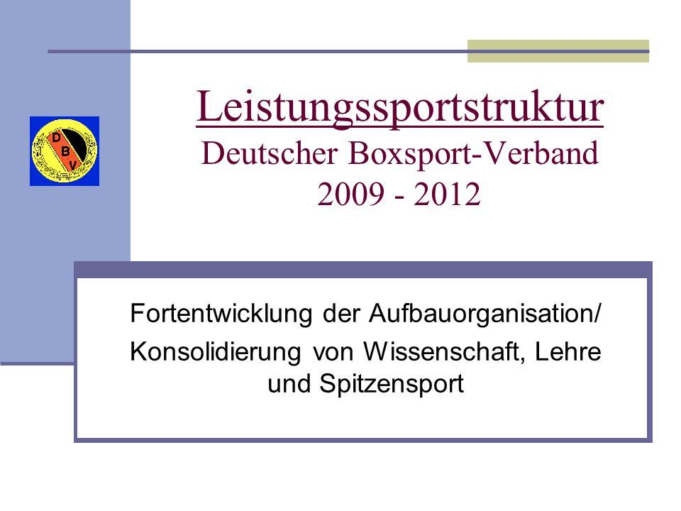 Leistungssportstruktur Deutscher Boxsport-Verband 2009 - 2012 Fortentwicklung der Aufbauorganisation/ Konsolidierung von Wissenschaft, Lehre und Spitz