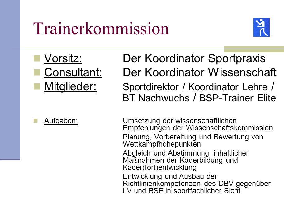 Trainerkommission Vorsitz: Der Koordinator Sportpraxis Consultant:Der Koordinator Wissenschaft Mitglieder: Sportdirektor / Koordinator Lehre / BT Nach