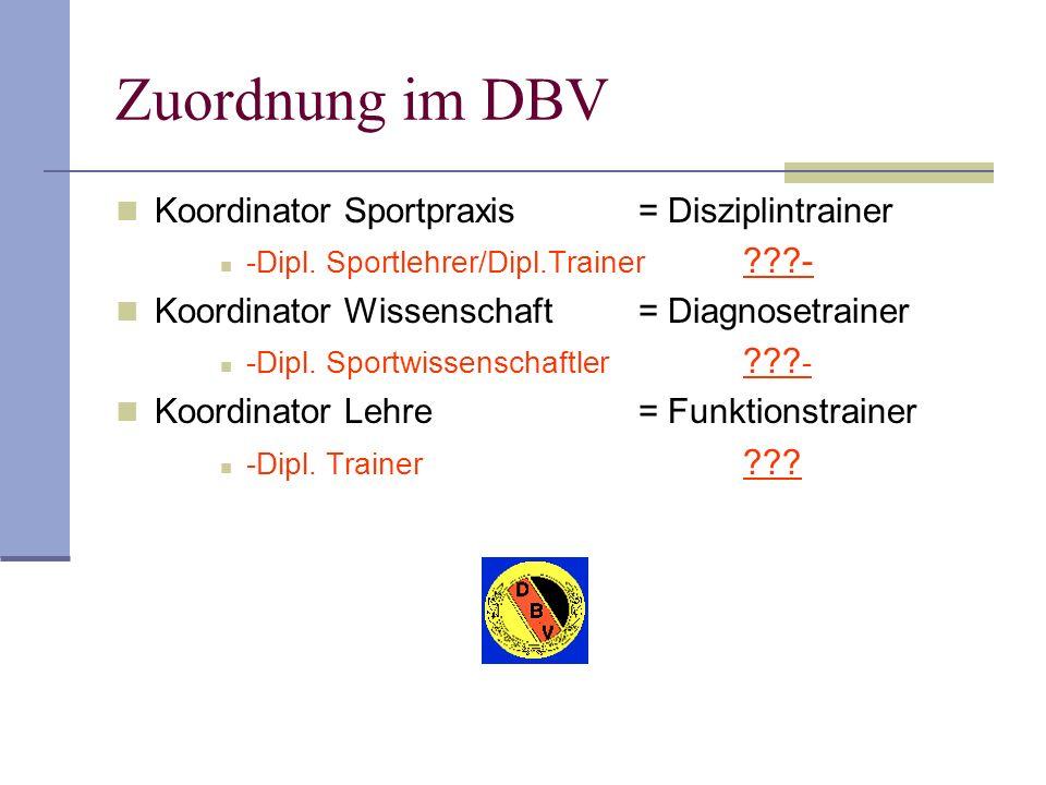 Zuordnung im DBV Koordinator Sportpraxis = Disziplintrainer -Dipl. Sportlehrer/Dipl.Trainer ???- Koordinator Wissenschaft = Diagnosetrainer -Dipl. Spo