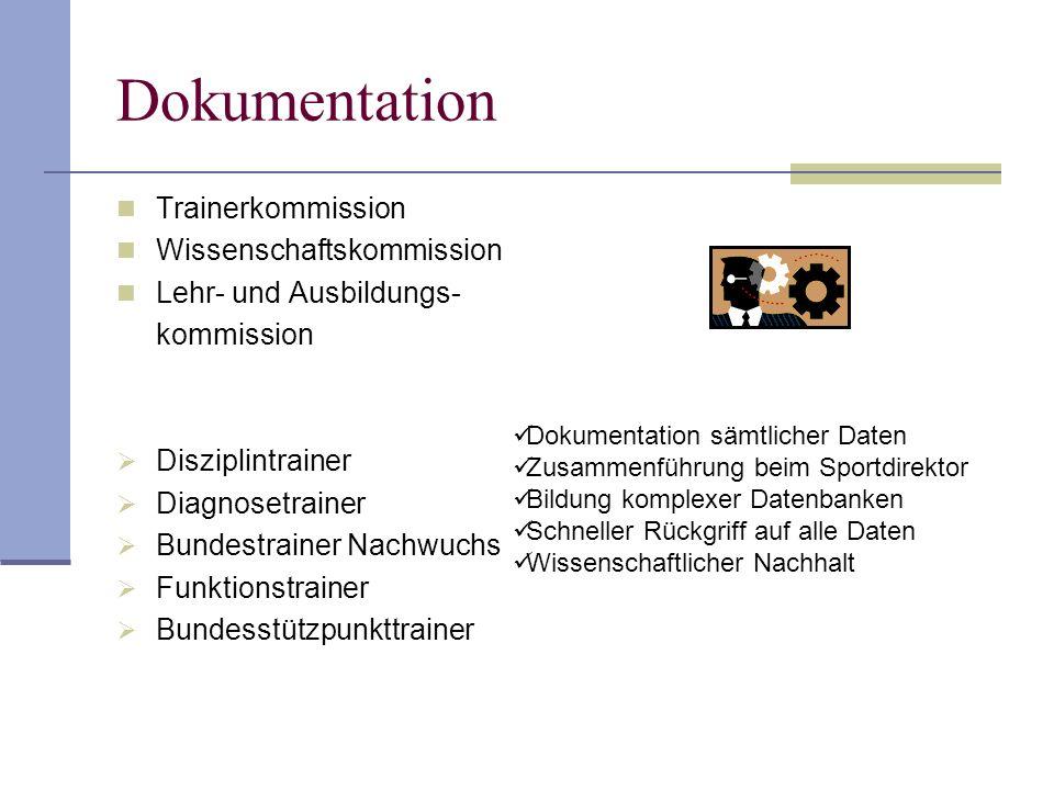 Dokumentation Trainerkommission Wissenschaftskommission Lehr- und Ausbildungs- kommission Disziplintrainer Diagnosetrainer Bundestrainer Nachwuchs Fun