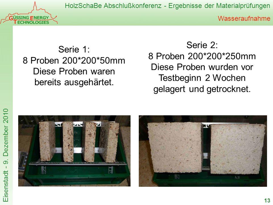 HolzSchaBe Abschlußkonferenz - Ergebnisse der Materialprüfungen Eisenstadt - 9. Dezember 2010 Wasseraufnahme 13 Serie 1: 8 Proben 200*200*50mm Diese P