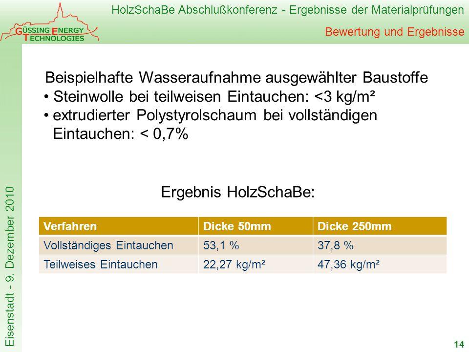 HolzSchaBe Abschlußkonferenz - Ergebnisse der Materialprüfungen Eisenstadt - 9. Dezember 2010 Bewertung und Ergebnisse VerfahrenDicke 50mmDicke 250mm