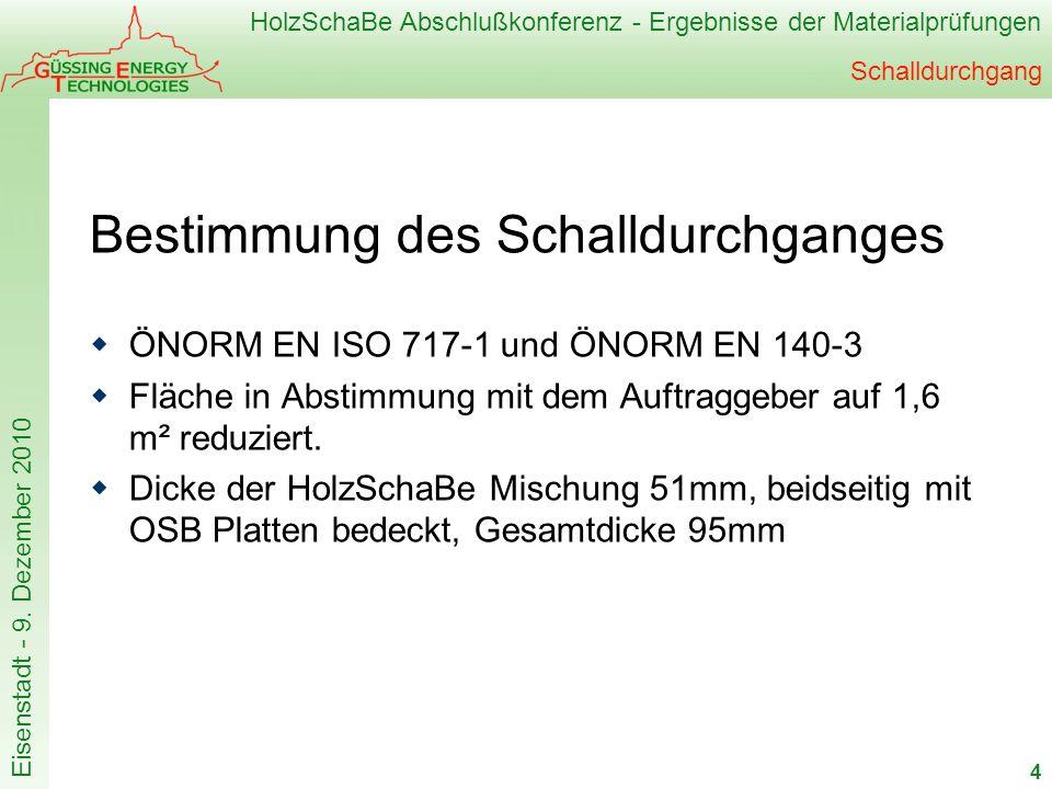 HolzSchaBe Abschlußkonferenz - Ergebnisse der Materialprüfungen Eisenstadt - 9. Dezember 2010 Schalldurchgang Bestimmung des Schalldurchganges ÖNORM E