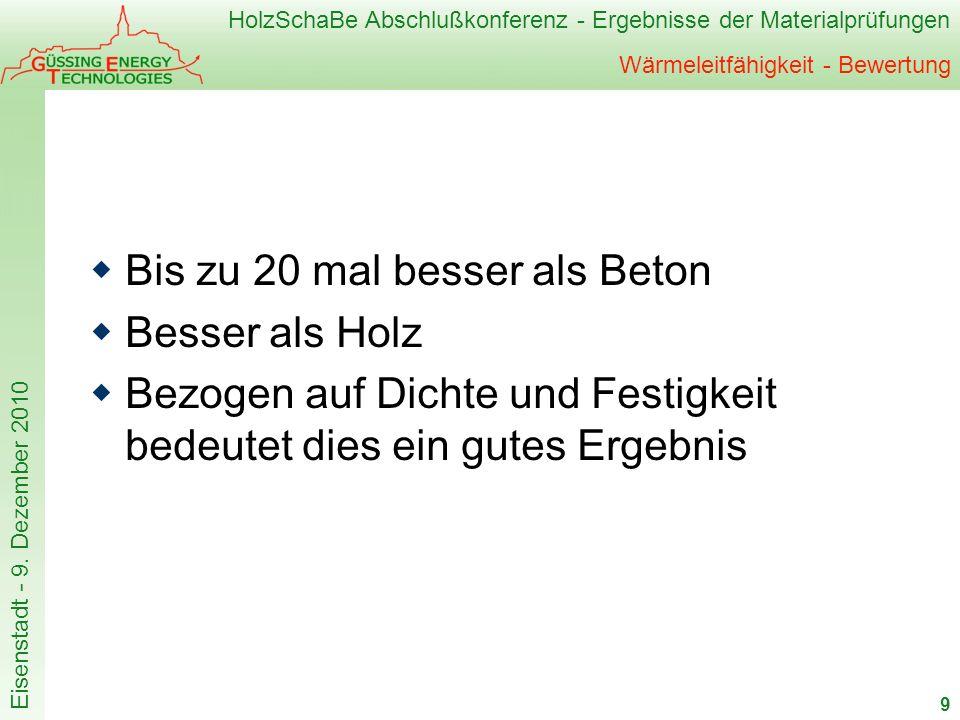 HolzSchaBe Abschlußkonferenz - Ergebnisse der Materialprüfungen Eisenstadt - 9. Dezember 2010 Wärmeleitfähigkeit - Bewertung Bis zu 20 mal besser als