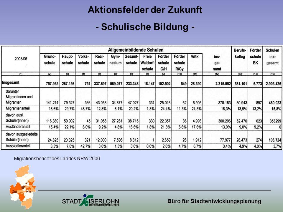 Büro für Stadtentwicklungsplanung Aktionsfelder der Zukunft - Schulische Bildung - Migrationsbericht des Landes NRW 2006