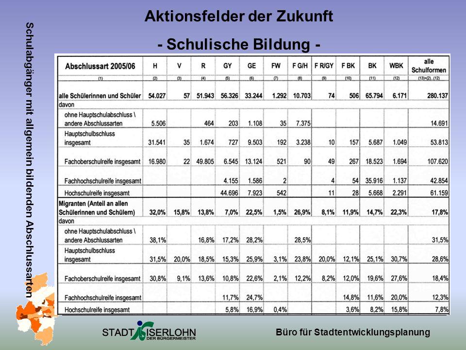 Büro für Stadtentwicklungsplanung Aktionsfelder der Zukunft - Schulische Bildung - Migrationsbericht des Landes NRW 2006 Schulabgänger mit allgemein bildenden Abschlussarten