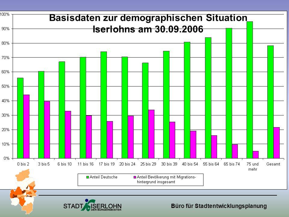 Büro für Stadtentwicklungsplanung Basisdaten zur demographischen Situation Iserlohns am 30.09.2006