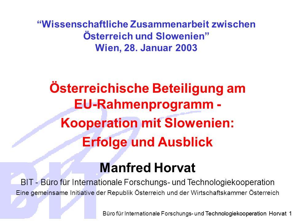 Büro für Internationale Forschungs- und Technologiekooperation Horvat 12 FP6: 2002 Expressions of Interest