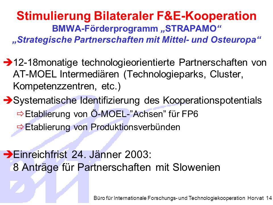 Büro für Internationale Forschungs- und Technologiekooperation Horvat 14 Stimulierung Bilateraler F&E-Kooperation BMWA-Förderprogramm STRAPAMO Strategische Partnerschaften mit Mittel- und Osteuropa 12-18monatige technologieorientierte Partnerschaften von AT-MOEL Intermediären (Technologieparks, Cluster, Kompetenzzentren, etc.) Systematische Identifizierung des Kooperationspotentials Etablierung von Ö-MOEL-Achsen für FP6 Etablierung von Produktionsverbünden Einreichfrist 24.