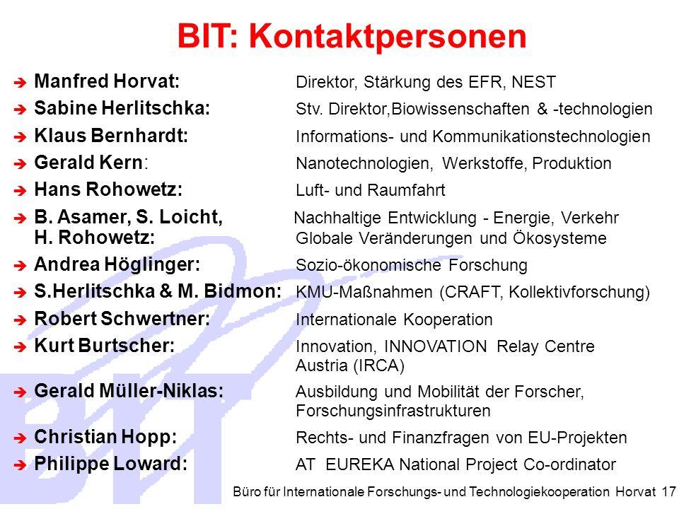 Büro für Internationale Forschungs- und Technologiekooperation Horvat 17 BIT: Kontaktpersonen Manfred Horvat: Direktor, Stärkung des EFR, NEST Sabine Herlitschka: Stv.