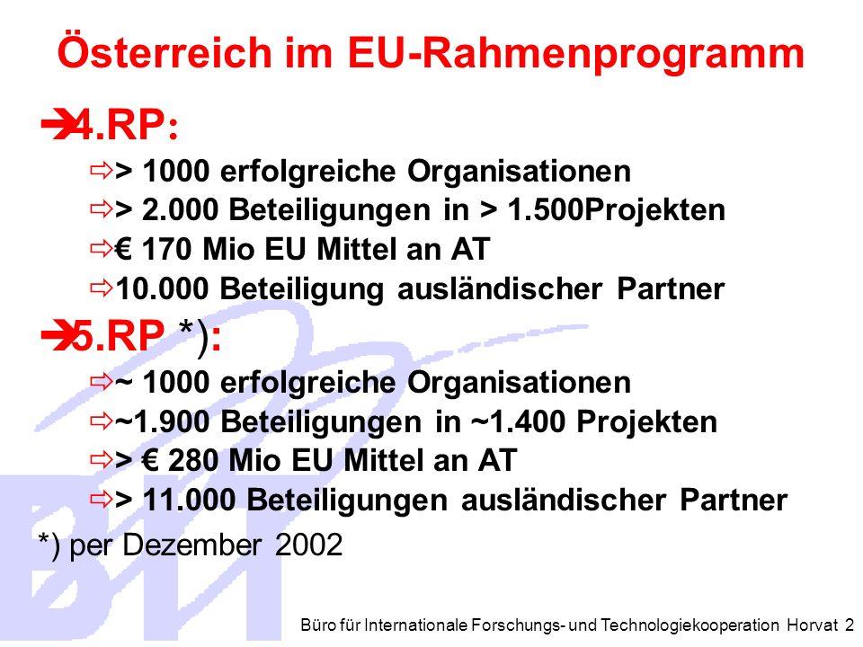 Büro für Internationale Forschungs- und Technologiekooperation Horvat 2 Österreich im EU-Rahmenprogramm 4.RP : > 1000 erfolgreiche Organisationen > 2.000 Beteiligungen in > 1.500Projekten 170 Mio EU Mittel an AT 10.000 Beteiligung ausländischer Partner 5.RP *): ~ 1000 erfolgreiche Organisationen ~1.900 Beteiligungen in ~1.400 Projekten > 280 Mio EU Mittel an AT > 11.000 Beteiligungen ausländischer Partner *) per Dezember 2002