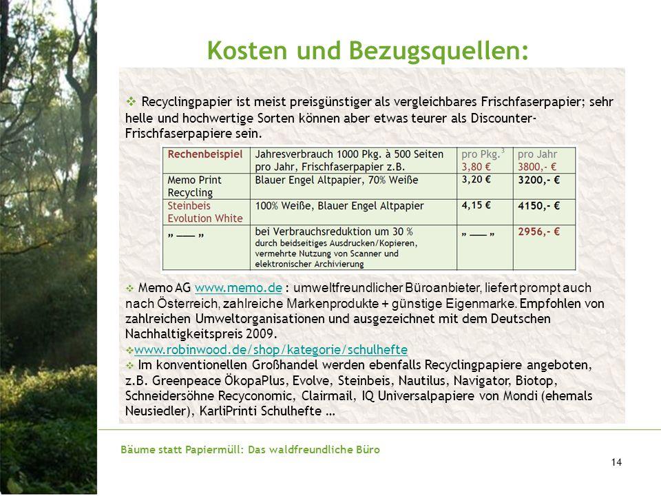 Bäume statt Papiermüll: Das waldfreundliche Büro 14 Kosten und Bezugsquellen: Recyclingpapier ist meist preisgünstiger als vergleichbares Frischfaserp
