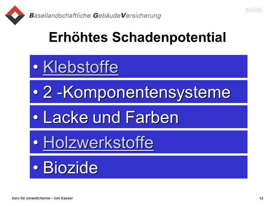 büro für umweltchemie – Ueli Kasser12 Erhöhtes Schadenpotential KlebstoffeKlebstoffeKlebstoffe 2 -Komponentensysteme2 -Komponentensysteme2 -Komponentensysteme2 -Komponentensysteme Lacke und FarbenLacke und Farben HolzwerkstoffeHolzwerkstoffeHolzwerkstoffe BiozideBiozide zurück