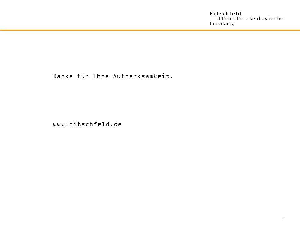 Hitschfeld Büro für strategische Beratung 6 Danke für Ihre Aufmerksamkeit. www.hitschfeld.de
