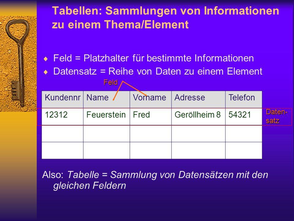 Tabellen: Sammlungen von Informationen zu einem Thema/Element Feld = Platzhalter für bestimmte Informationen Datensatz = Reihe von Daten zu einem Element Also: Tabelle = Sammlung von Datensätzen mit den gleichen Feldern KundennrNameVornameAdresseTelefon 12312FeuersteinFredGeröllheim 854321 Feld Daten- satz