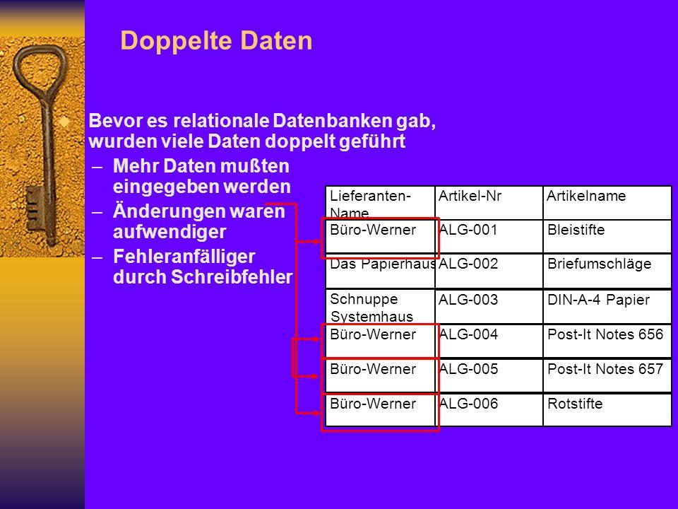 Bevor es relationale Datenbanken gab, wurden viele Daten doppelt geführt –Mehr Daten mußten eingegeben werden –Änderungen waren aufwendiger –Fehleranfälliger durch Schreibfehler Lieferanten- Name Artikel-Nr Artikelname Büro-Werner ALG-001 Bleistifte Das Papierhaus ALG-002 Briefumschläge Schnuppe Systemhaus ALG-003 DIN-A-4 Papier Büro-Werner ALG-004 Post-It Notes 656 Büro-Werner ALG-005 Post-It Notes 657 Büro-Werner ALG-006 Rotstifte Doppelte Daten
