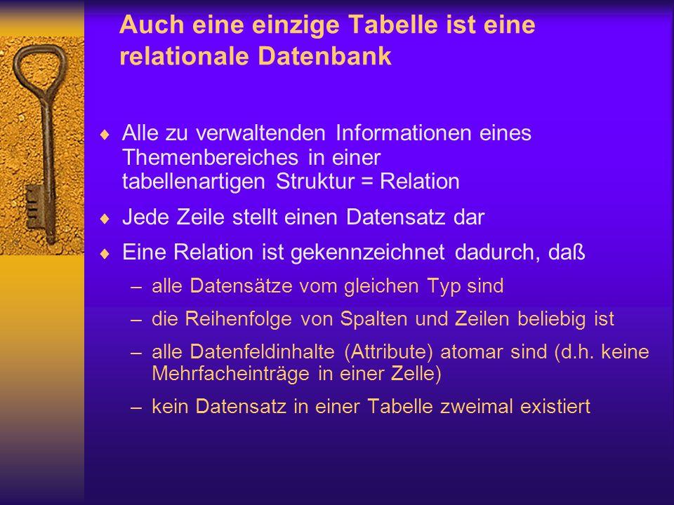 Auch eine einzige Tabelle ist eine relationale Datenbank Alle zu verwaltenden Informationen eines Themenbereiches in einer tabellenartigen Struktur = Relation Jede Zeile stellt einen Datensatz dar Eine Relation ist gekennzeichnet dadurch, daß –alle Datensätze vom gleichen Typ sind –die Reihenfolge von Spalten und Zeilen beliebig ist –alle Datenfeldinhalte (Attribute) atomar sind (d.h.