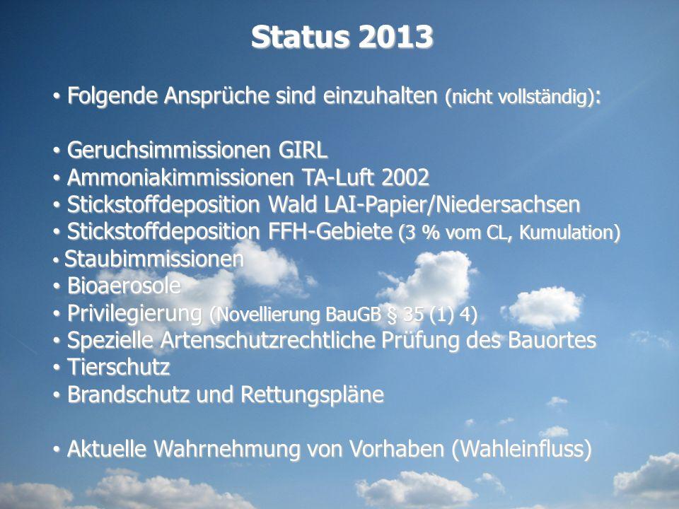 Status 2013 Folgende Ansprüche sind einzuhalten (nicht vollständig) : Folgende Ansprüche sind einzuhalten (nicht vollständig) : Geruchsimmissionen GIR