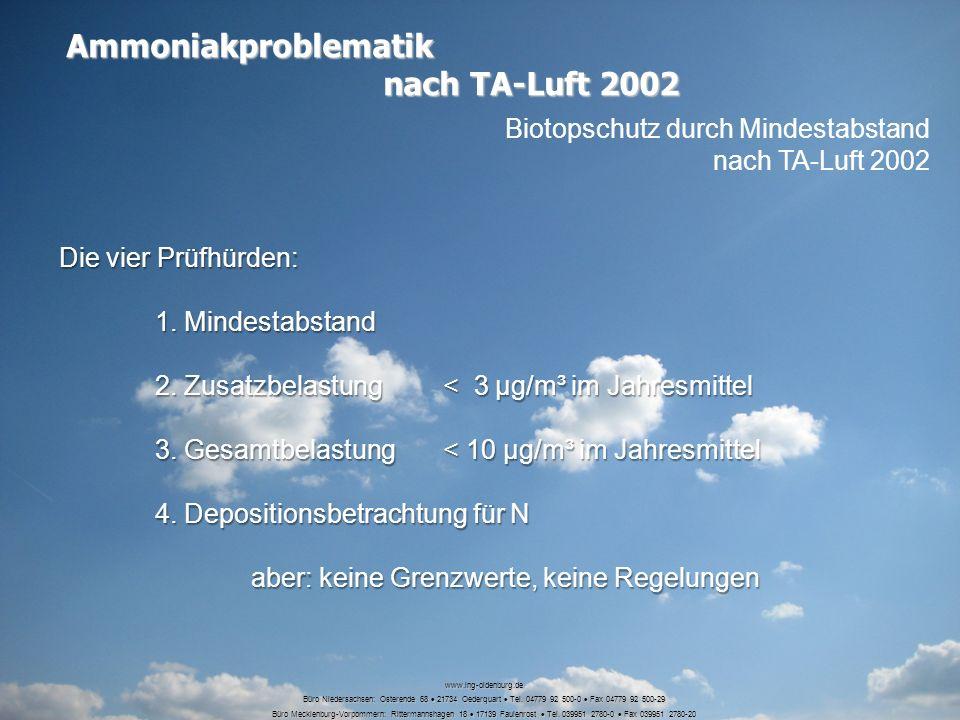 Ammoniakproblematik nach TA-Luft 2002 nach TA-Luft 2002 Biotopschutz durch Mindestabstand nach TA-Luft 2002 www.ing-oldenburg.de Büro Niedersachsen: O