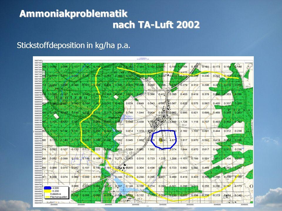 Ammoniakproblematik nach TA-Luft 2002 nach TA-Luft 2002 Stickstoffdeposition in kg/ha p.a.