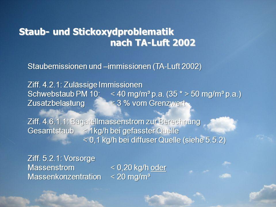 Staub- und Stickoxydproblematik nach TA-Luft 2002 nach TA-Luft 2002 Staubemissionen und –immissionen (TA-Luft 2002) Ziff. 4.2.1: Zulässige Immissionen