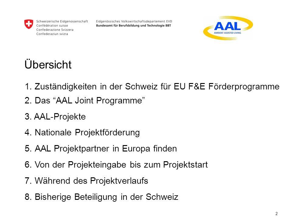 2 Übersicht 1. Zuständigkeiten in der Schweiz für EU F&E Förderprogramme 2. Das AAL Joint Programme 3. AAL-Projekte 4. Nationale Projektförderung 5. A