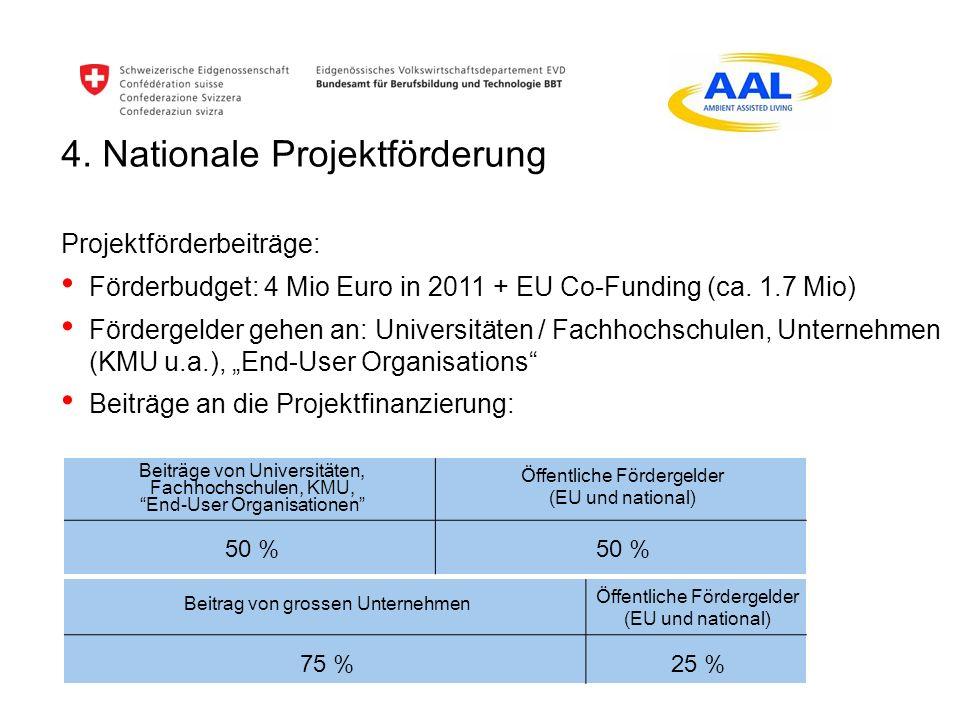 4. Nationale Projektförderung Projektförderbeiträge: Förderbudget: 4 Mio Euro in 2011 + EU Co-Funding (ca. 1.7 Mio) Fördergelder gehen an: Universität