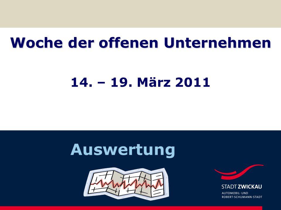 Woche der offenen Unternehmen Woche der offenen Unternehmen 14. – 19. März 2011 Auswertung