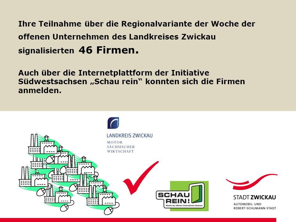 Ihre Teilnahme über die Regionalvariante der Woche der offenen Unternehmen des Landkreises Zwickau signalisierten 46 Firmen.