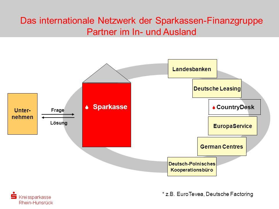 Das internationale Netzwerk der Sparkassen-Finanzgruppe Partner im In- und Ausland Frage Lösung Sparkasse Unter- nehmen * z.B. EuroTevea, Deutsche Fac