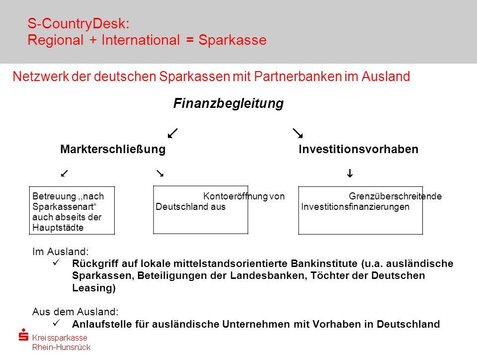 S-CountryDesk: Regional + International = Sparkasse Netzwerk der deutschen Sparkassen mit Partnerbanken im Ausland MarkterschließungInvestitionsvorhaben Betreuung,,nach Kontoeröffnung von Grenzüberschreitende SparkassenartDeutschland aus Investitionsfinanzierungen auch abseits der Hauptstädte Im Ausland: Rückgriff auf lokale mittelstandsorientierte Bankinstitute (u.a.