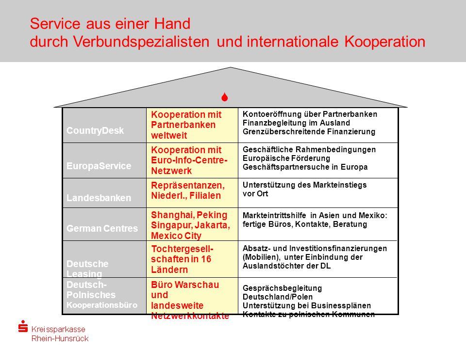 Service aus einer Hand durch Verbundspezialisten und internationale Kooperation Gesprächsbegleitung Deutschland/Polen Unterstützung bei Businessplänen