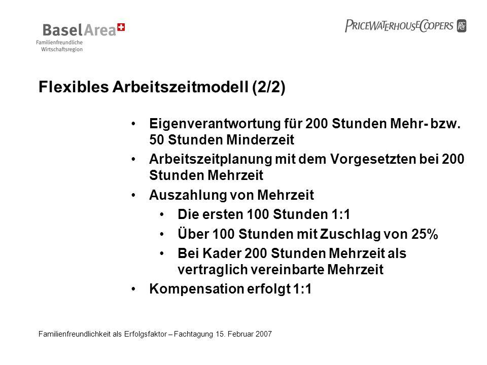 Familienfreundlichkeit als Erfolgsfaktor – Fachtagung 15. Februar 2007 Flexibles Arbeitszeitmodell (2/2) Eigenverantwortung für 200 Stunden Mehr- bzw.