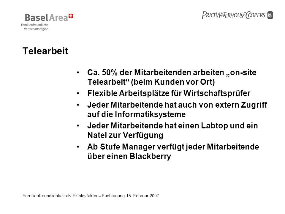 Familienfreundlichkeit als Erfolgsfaktor – Fachtagung 15. Februar 2007 Telearbeit Ca. 50% der Mitarbeitenden arbeiten on-site Telearbeit (beim Kunden