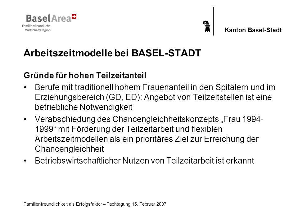 Familienfreundlichkeit als Erfolgsfaktor – Fachtagung 15. Februar 2007 Kanton Basel-Stadt Gründe für hohen Teilzeitanteil Berufe mit traditionell hohe