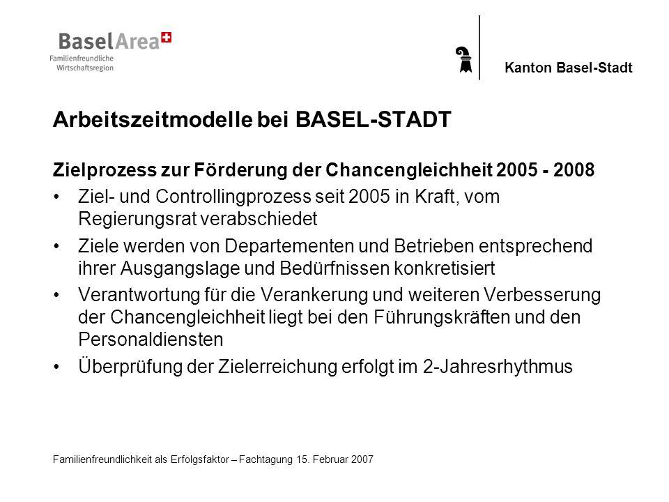 Familienfreundlichkeit als Erfolgsfaktor – Fachtagung 15. Februar 2007 Kanton Basel-Stadt Zielprozess zur Förderung der Chancengleichheit 2005 - 2008